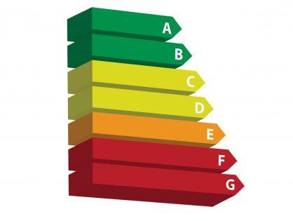 Co to jest audyt efektywności ekologicznej?